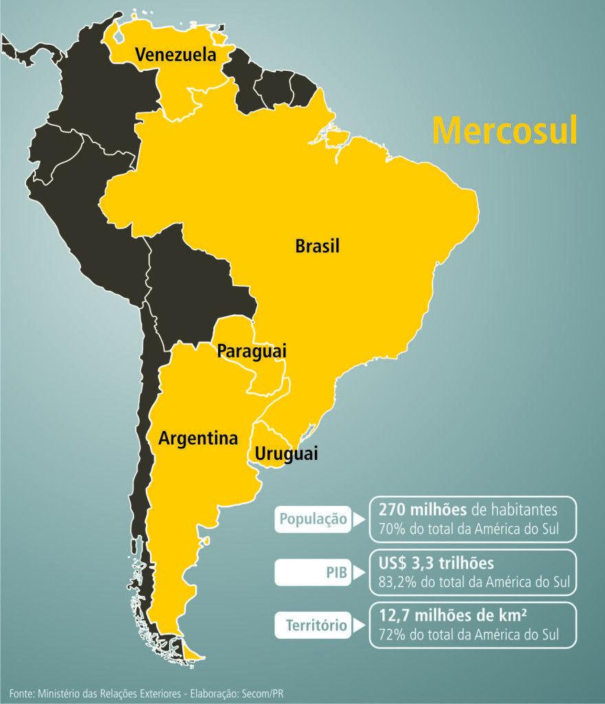 MERCOSUL / Venezuela:  O prazo é até 1º de Dezembro para se tornar membro pleno