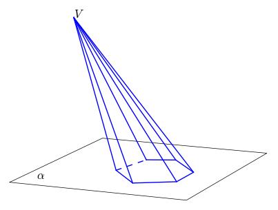 Pirâmide. Imagem: Wikimedia commons.