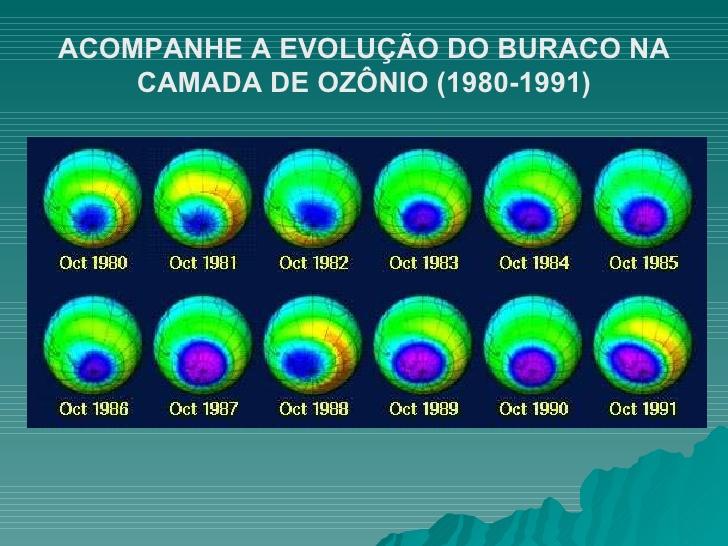 camada de ozônio importância