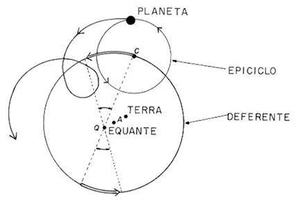 geocentrismo significado