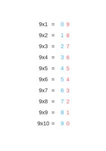 como aprender a tabuada do 9