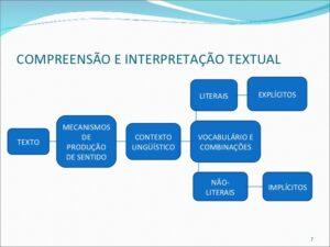 compreensão textual
