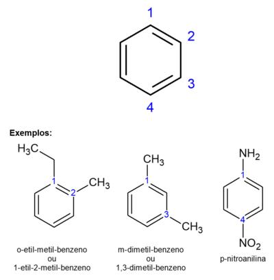 benzeno orto meta e para