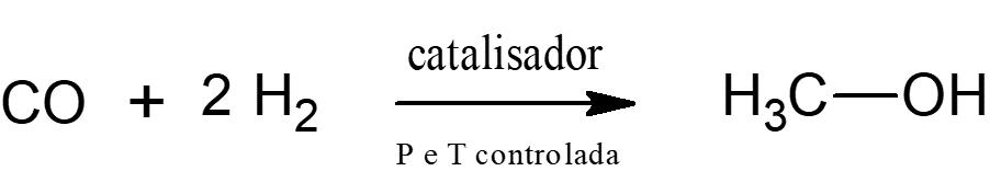 CO + H2 = metanol
