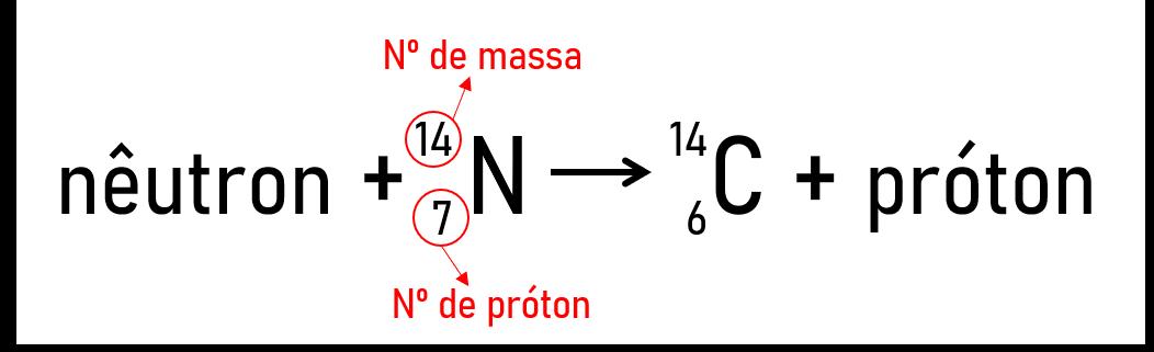 formação carbono 14