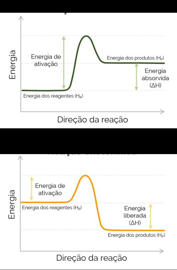 grafico de entalpia