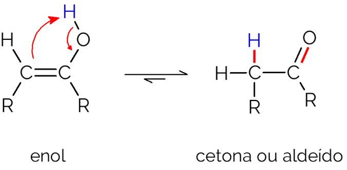 mecanismo de tautomeria