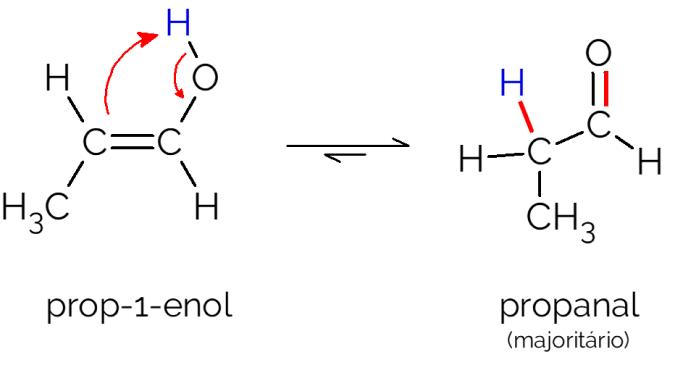 tautomeria aldo-enolica