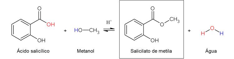 síntese de salicilato de metila