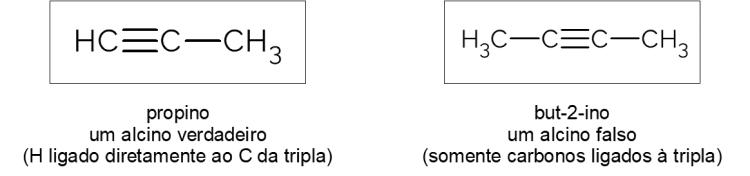 classificação dos alcinos